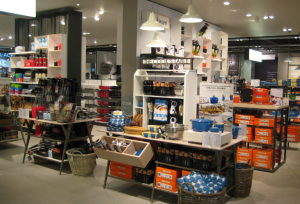Retail: A Mix of Science and Art